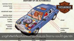 มาดูคำศัพท์เกี่ยวกับรถยนต์ ประดับสมอง ใครถาม ตอบได้ ดูสมาร์ท แต่งรถ ประดับยนต์ รวมทั้งอุปกรณ์แต่งรถ